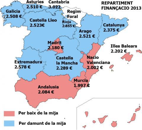 Mapa finançacio autonomica en 2013