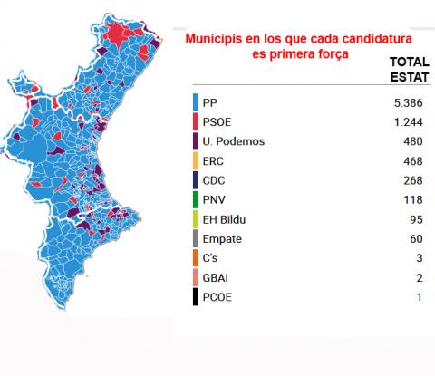 Resultat electoral en els municipis valencians