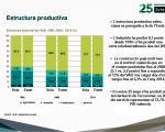 grafic de l'economia valenciana en estos ultims 25 anys